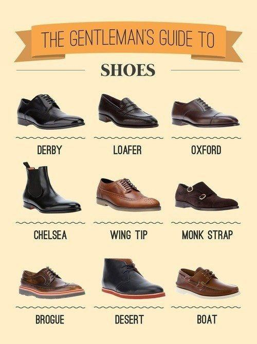Why Buy Elevator Shoes and Where To Get